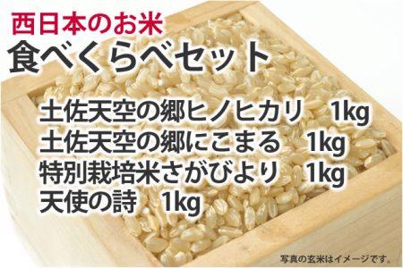 nishi_tabekurabe